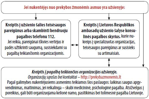 pagalbos schema - uzsienyje2